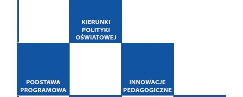 Nasz nowy Informator o formach doskonalenia na II semestr roku szkolnego 2019/2020