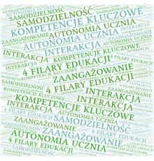 """""""OŚ ŚWIATA, czyli kompetencje kluczowe w szkole – postawy, przekonania, wartości"""""""